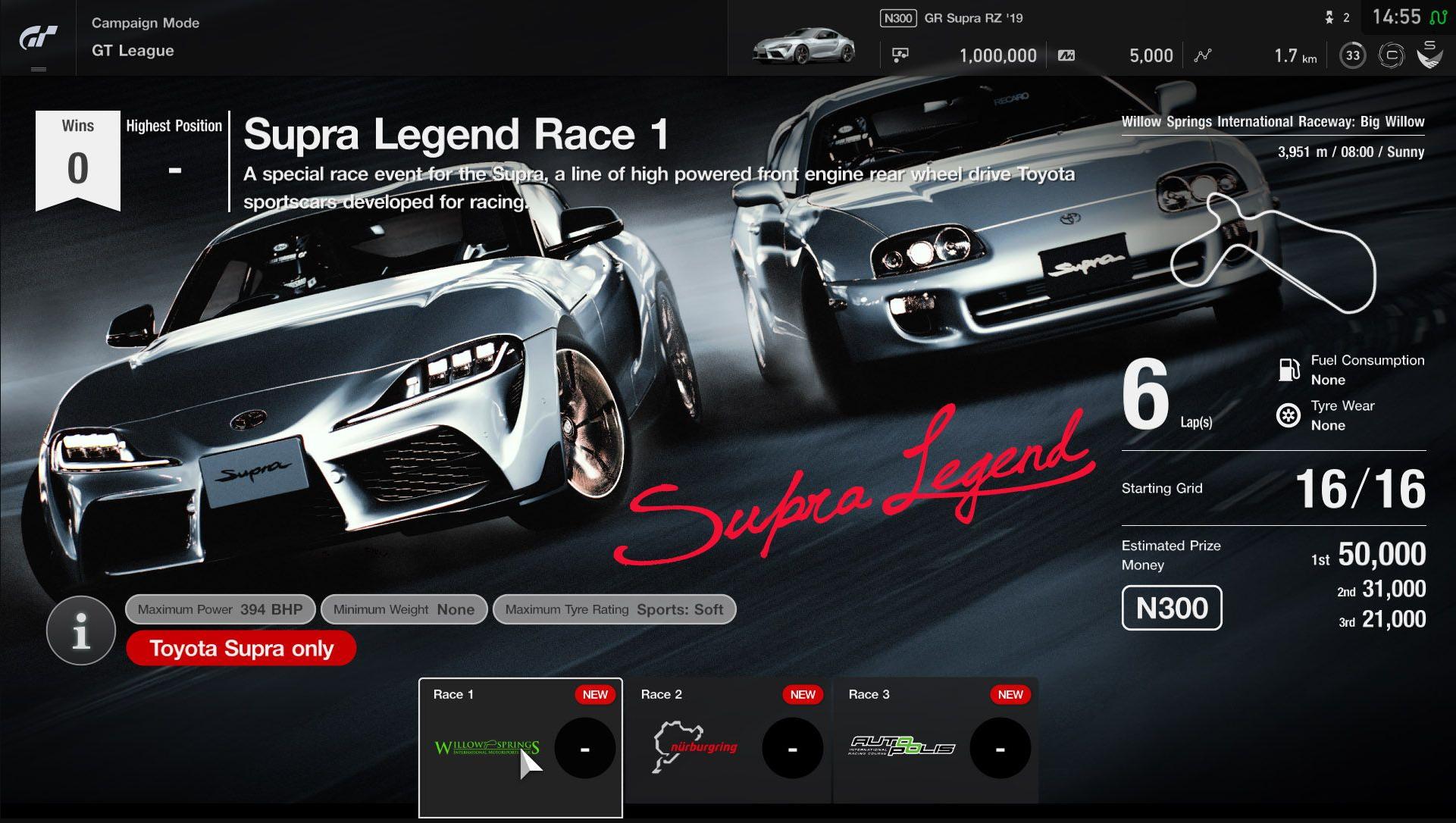Gran Turismo Sport Free Update - March