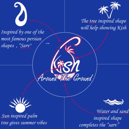 Around The Ground Kish Logo Trademark Brand Description.png